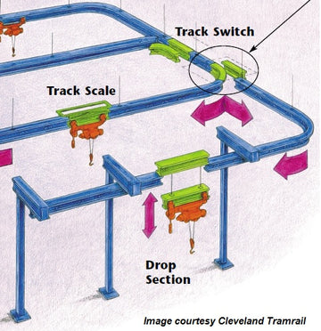 Patented Track Accessories