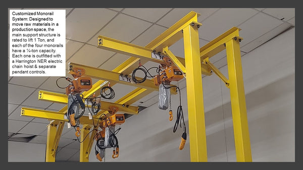 Complete Overhead Lifting Systems