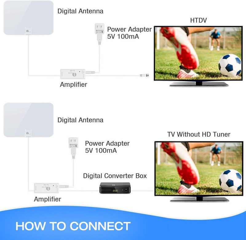 Express TV Antenna