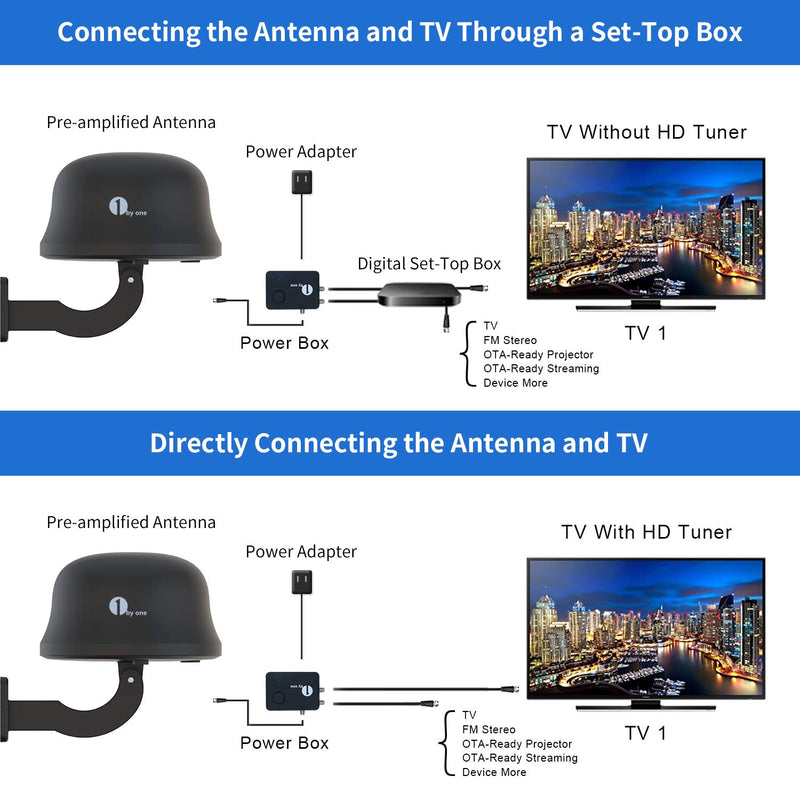 Fortunate TV Antenna