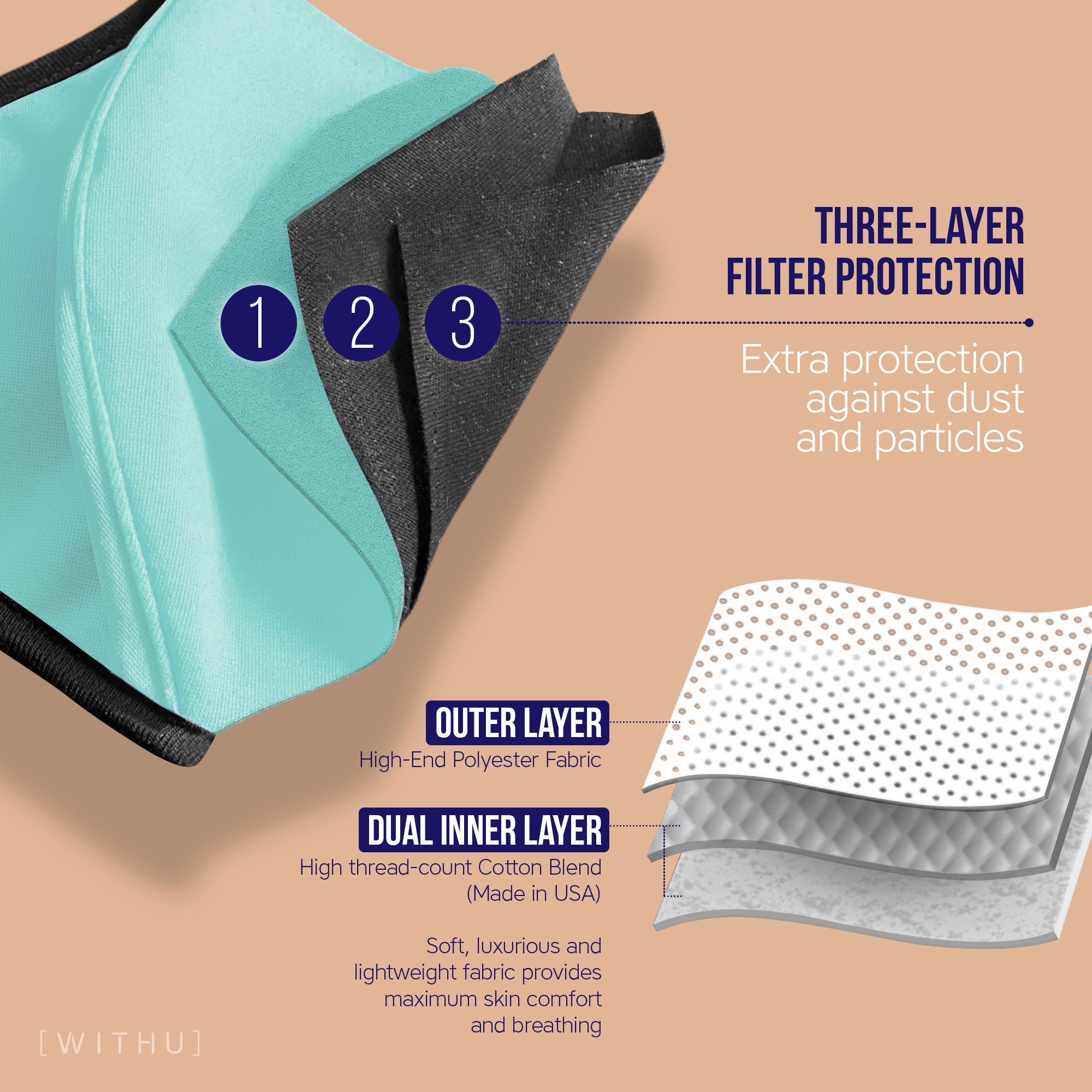 WITH U Washable Reusable Face Masks - 3-Layer with Adjustable Ear Loops - Designer Print - PM4040