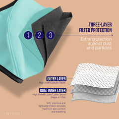 WITH U Washable Reusable Face Masks - 3-Layer with Adjustable Ear Loops - Designer Print - PM4049