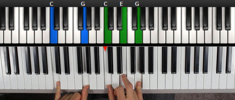 C Major Chord with left hand open 5th