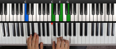 C Major Triad Chord with left hand