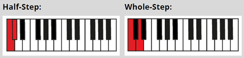 half step and whole step piano