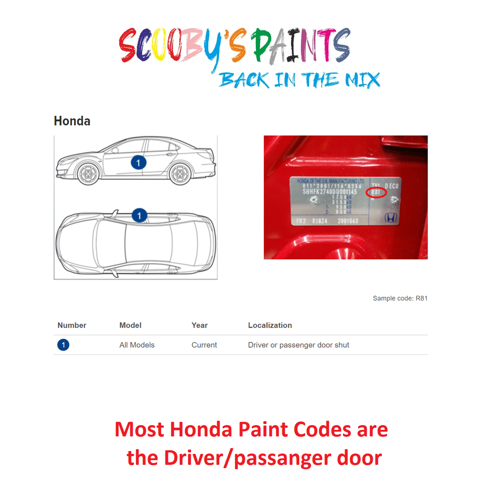 Honda Paint Code Sticker Location