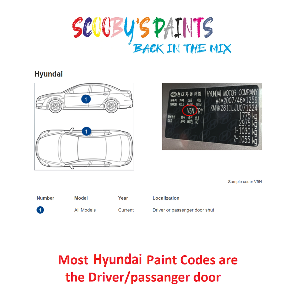 Hyundai-Mistra-Car-Paint-Code-Locations
