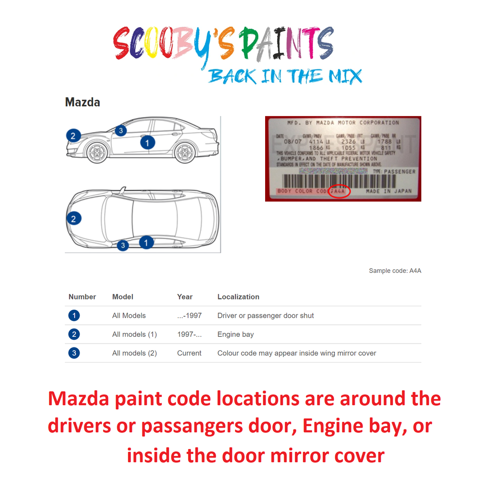 Mazda CX3 Paint Code Locations