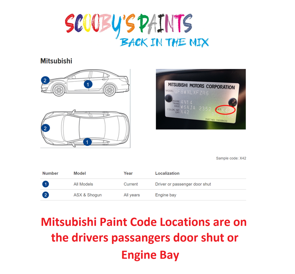Mitsubishi-Space-Star-Car-Paint-Code-Locations