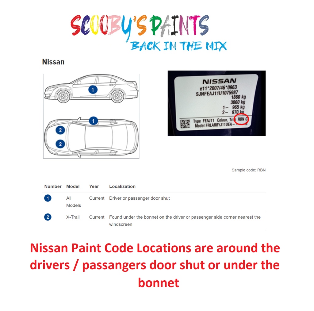 Nissan Paint Code Locations