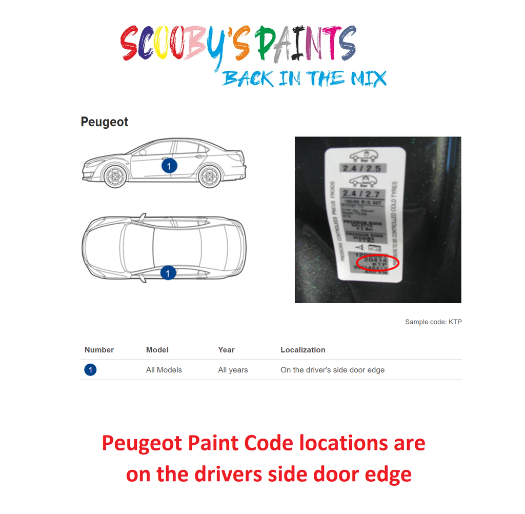 Peugeot Paint Code Locations
