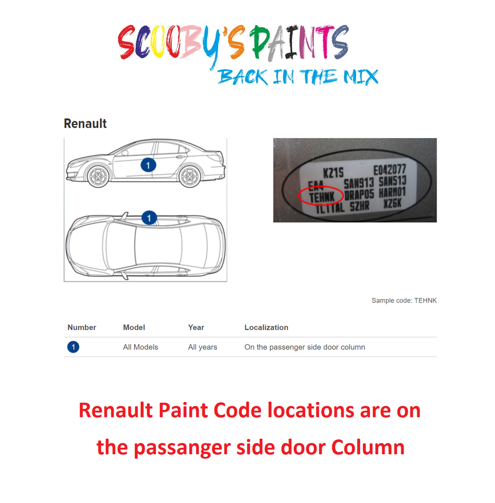 Renault Paint Code Locations