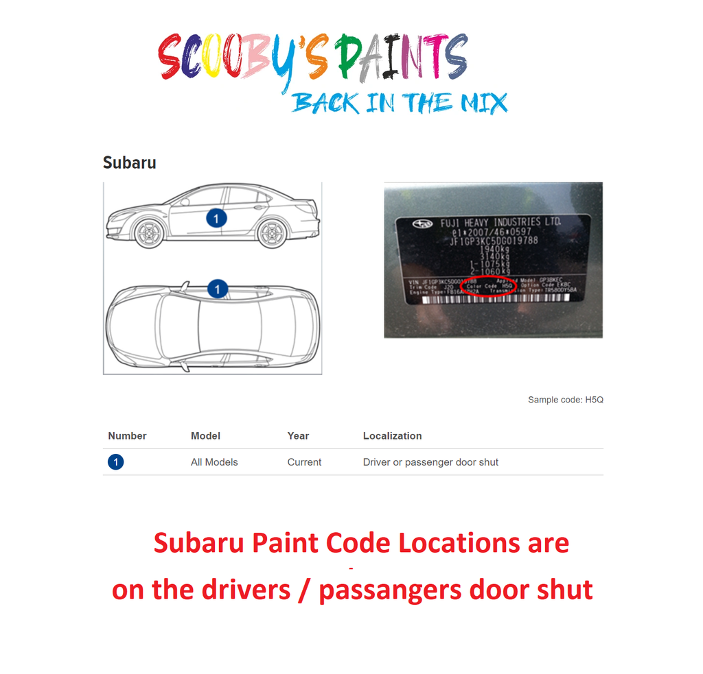 Subaru Paint Code Locations