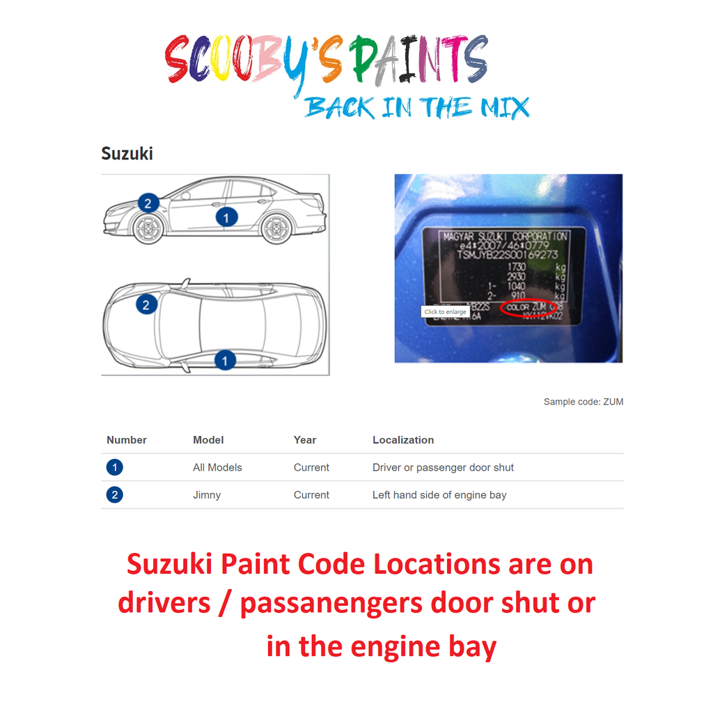 Suzuki Paint Code Locations