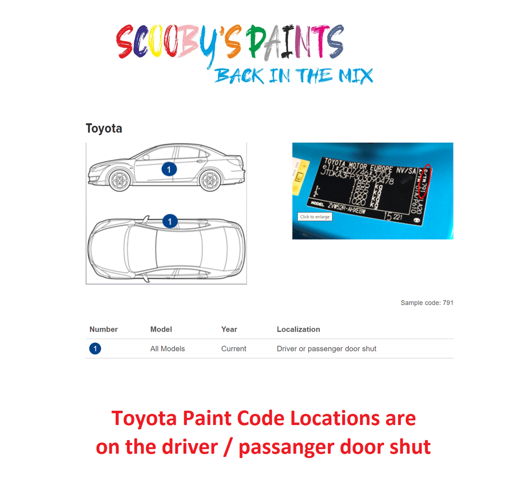 Toyota Paint Code Locations