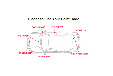 find your paint code places to look