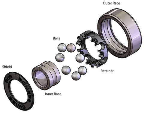bearings components
