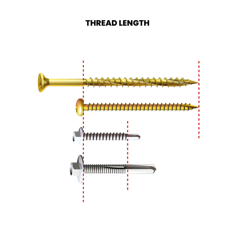 Solo Woodscrews - 6mm Thread - PZ3 - Double Countersunk - Yellow
