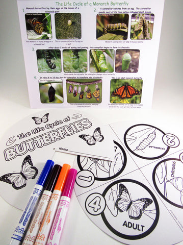Monarch butterfly Life Cycle Wheel - Ivy Kids Educational Activity Kit featuring the book Gotta Go! Gotta Go! by Sam Swope and over 10 art, literacy, math, and science activities inspired by the story. Learn about monarch butterflies. Perfect kit for spring.