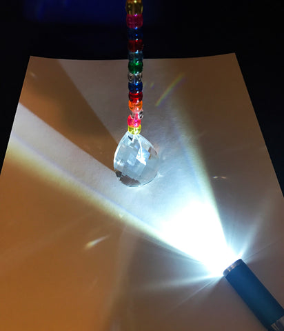 Making rainbows with a prism