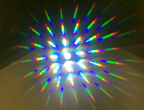 Diffraction glasses to the rainbows all around