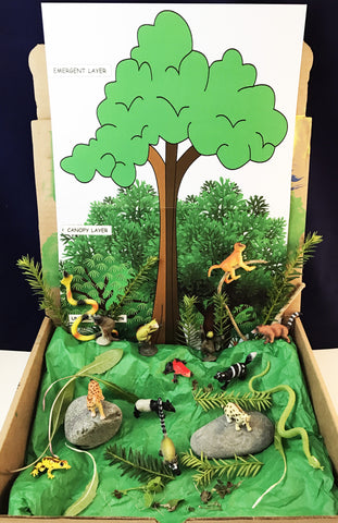 Ivy Kids kit - The Rainforest Grew All Around