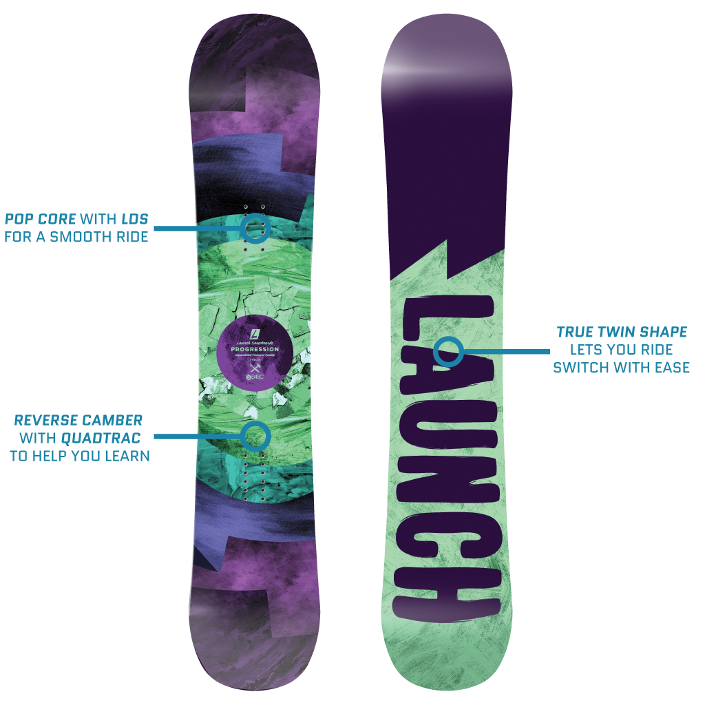 Launch Women's Progression Snowboard Tech Highlights