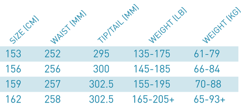 Launch Eco Snowboard Size Chart