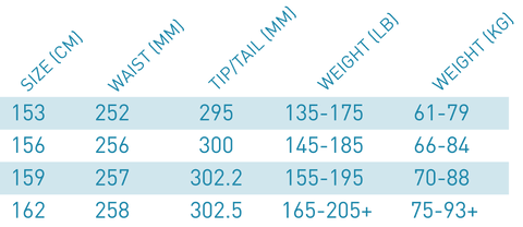 Launch Session Snowboard Size Chart