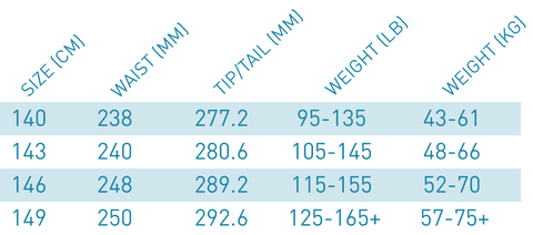 Launch Women's Progression Snowboard Size Chart