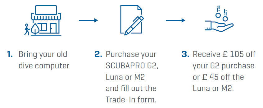 Scubapro Computer Trade-In Program 2018