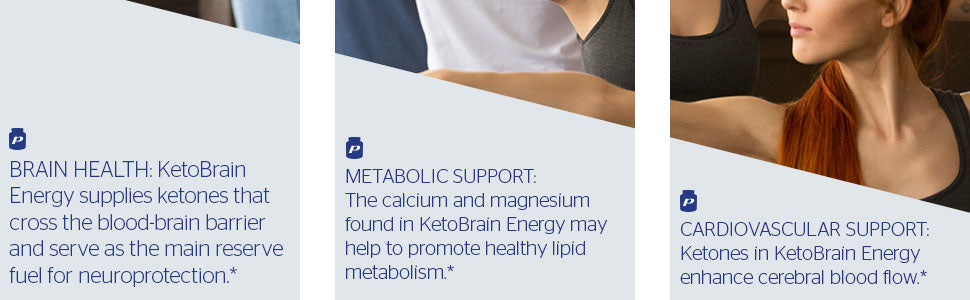 KetoBrain Energy — 300 Grams