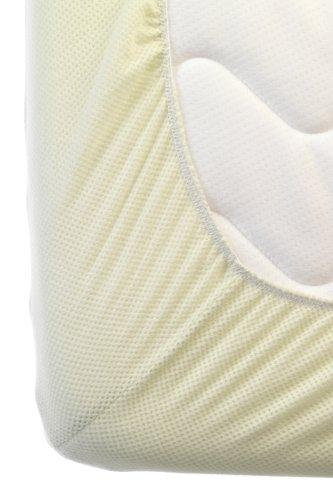 AeroSleep Baby Fitted Sheet Yellow 70 x 140 cm