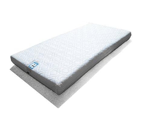 MAISY Superior Sprung/Spring Cot Mattress 127x63cm - (Fits