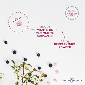 Aarja's B12 contains 1000 micrograms of B12