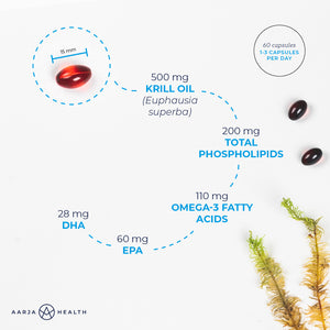 Load image into Gallery viewer, OMEGA3 BOOST krill oil