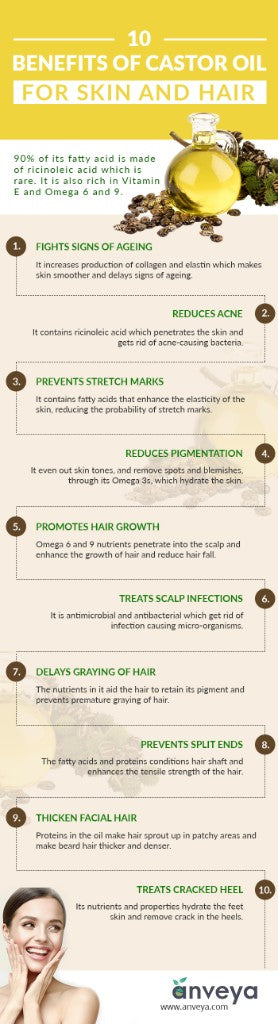 Benefits of Castor Oil for Skin and Hair