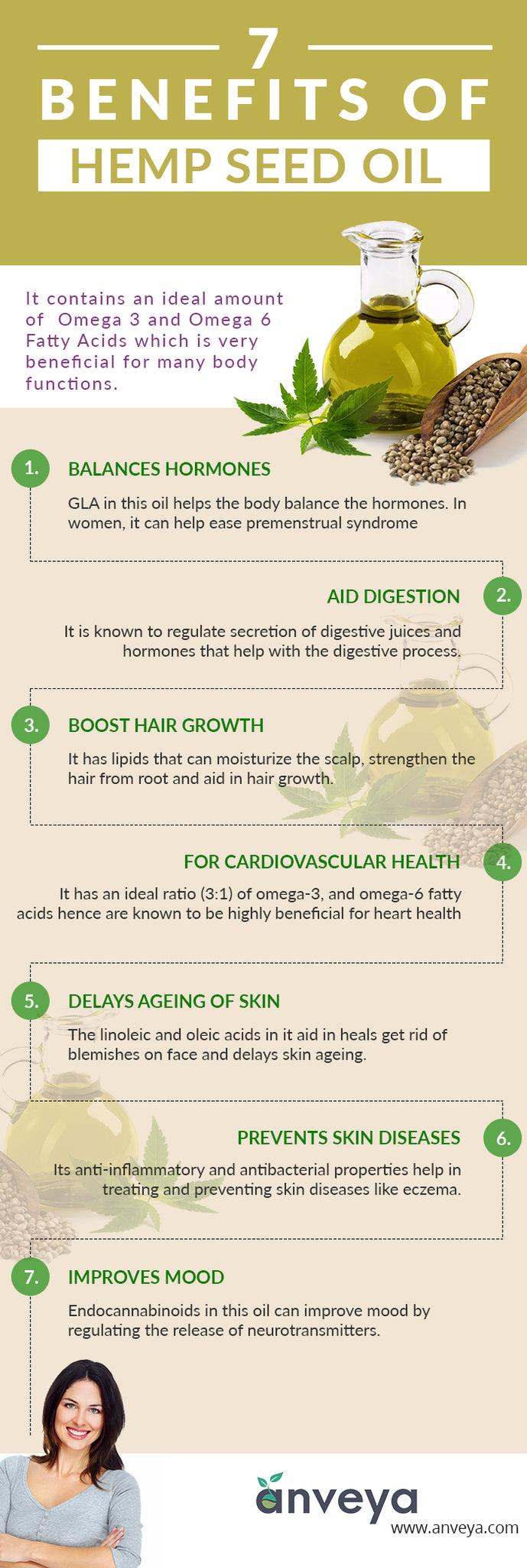 7 Benefits Of Hemp Seed Oil Infographic Anveya