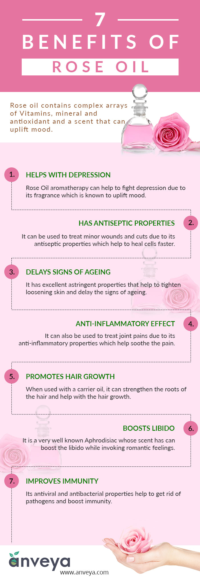 7 Benefits of Rose Oil