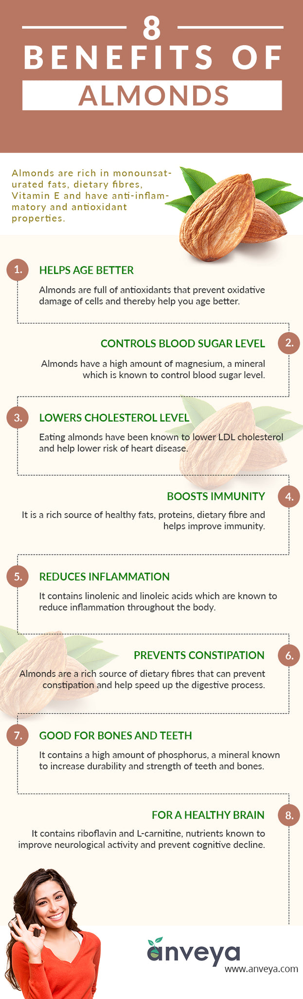 8  Benefits of Almonds