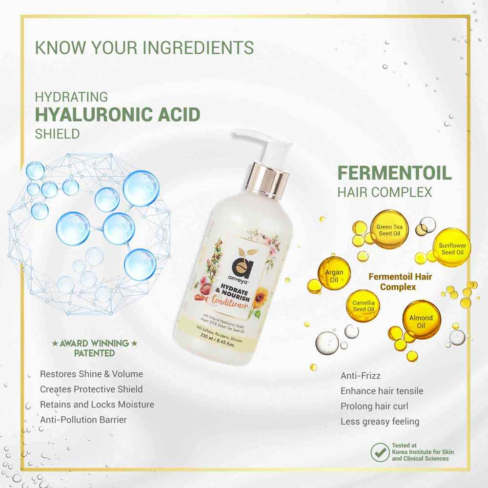 Ingredients of Hydrate and nourish conditioner