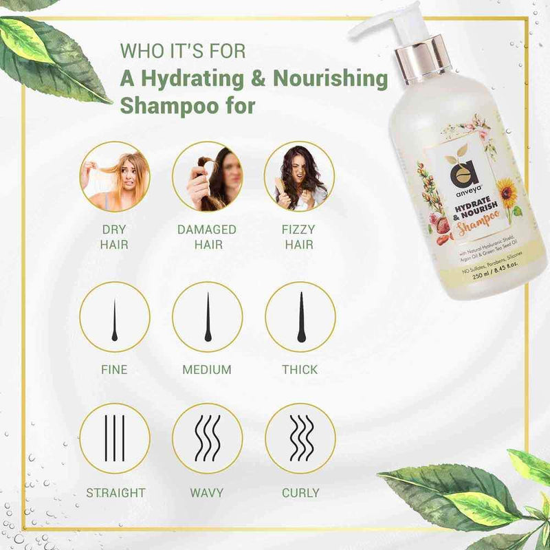 anveya hydrate and nourish shampoo used for