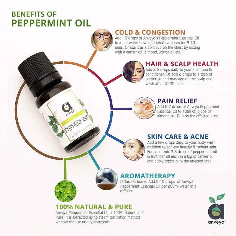 Benefits of Anveya Peppermint Oil for Hair, Skin, Face