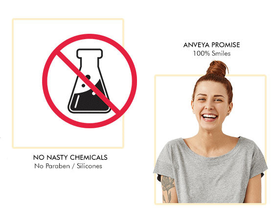 No parabens-anveya promise