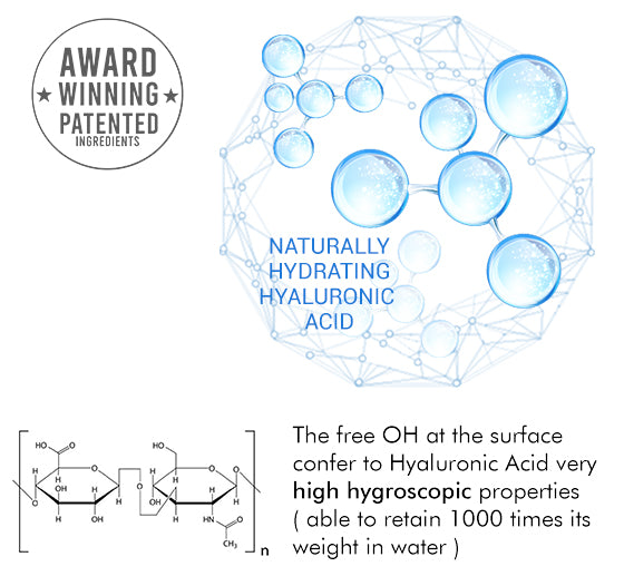 Naturally hydrating hylauronic acid