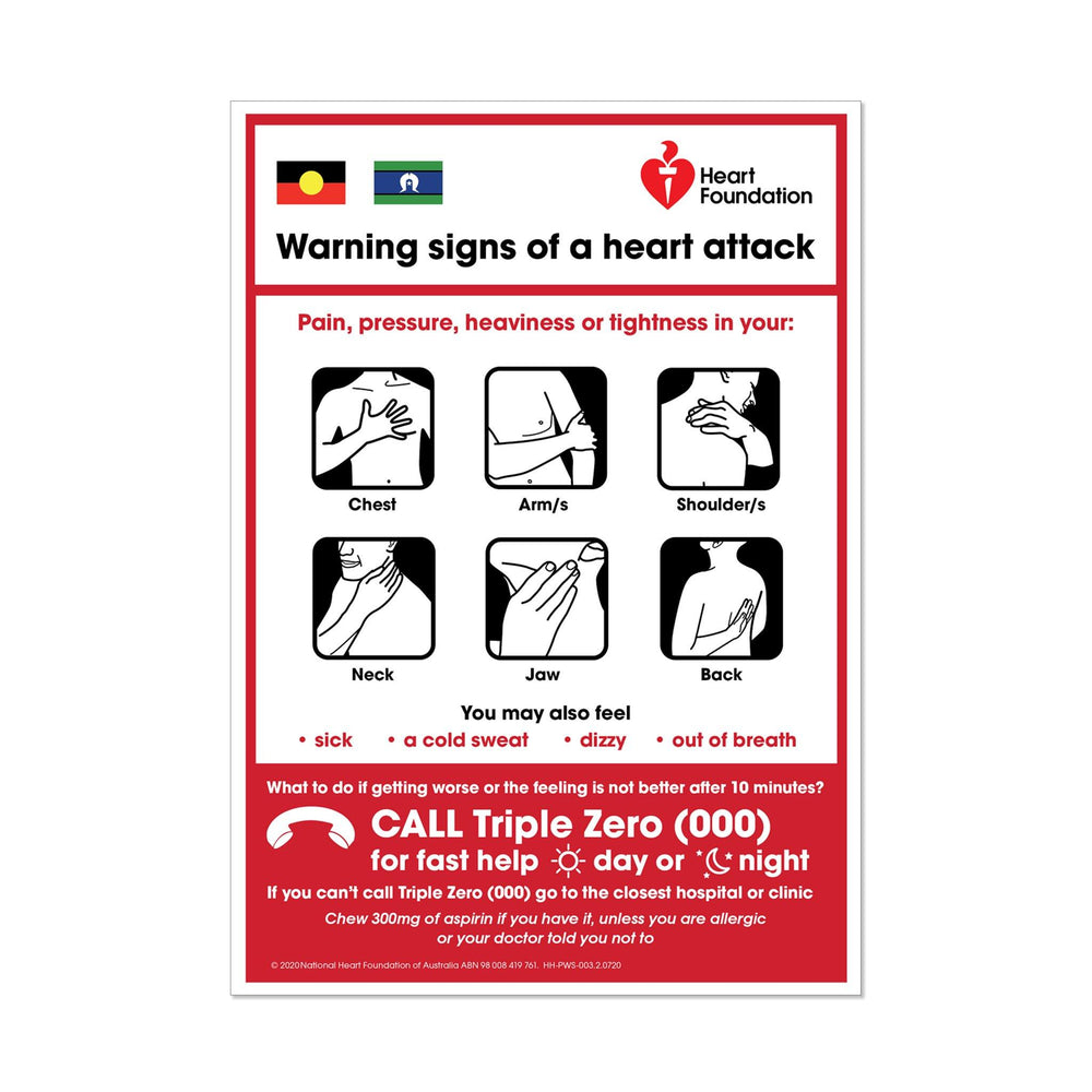 Warning Signs of Heart Attack Action Plan Indigenous A3 Poster