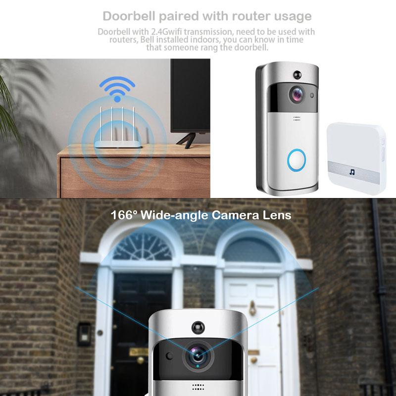 Smart Security Doorbell Camera
