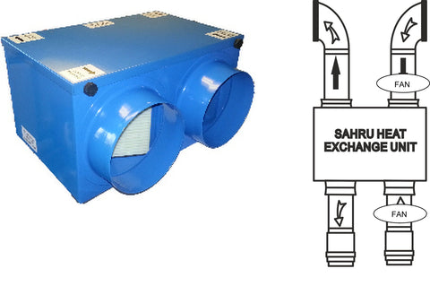 Model: SAHRU150 (Passive Heat Recovery)