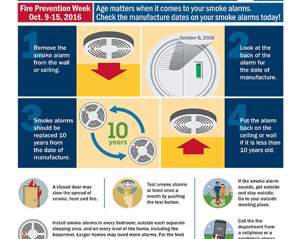 Fire Prevention Week: Check Your Smoke Alarms