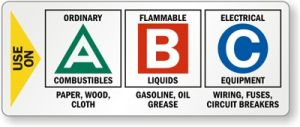 Fire Extinguisher ABC label